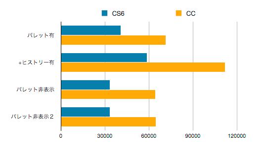 graph_CC_CS6