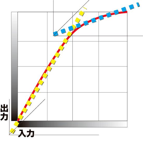20161010190129