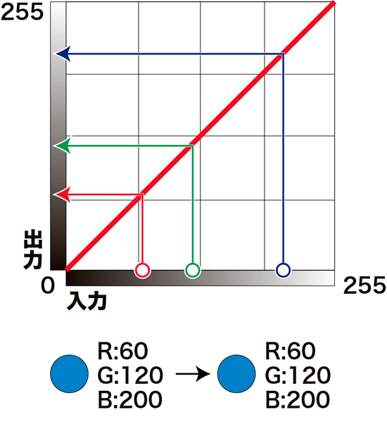20161011170141