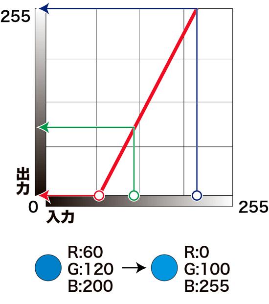 20161011170203