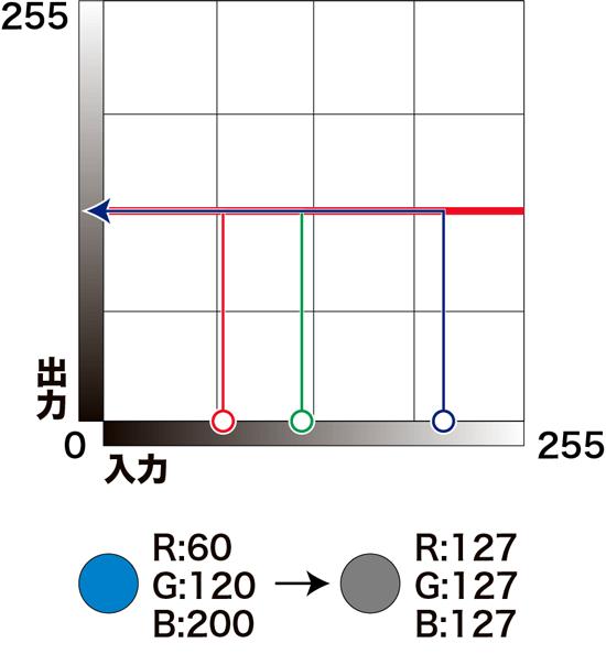 20161011170218