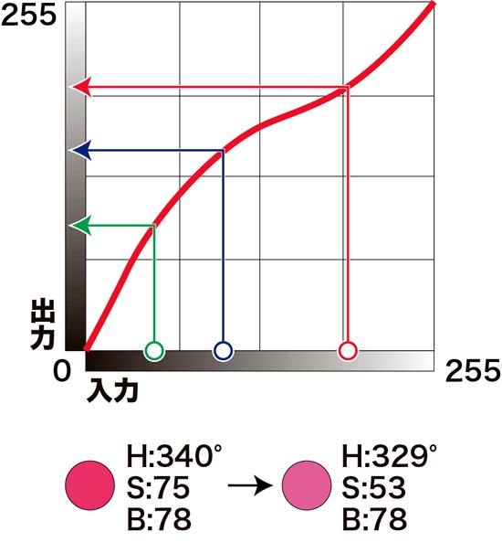 20161011172158